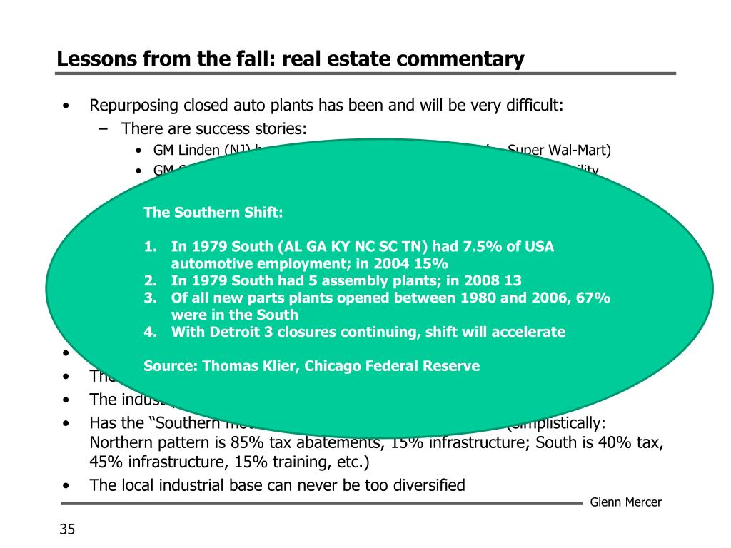 Lessons from the fall: real estate commentary
