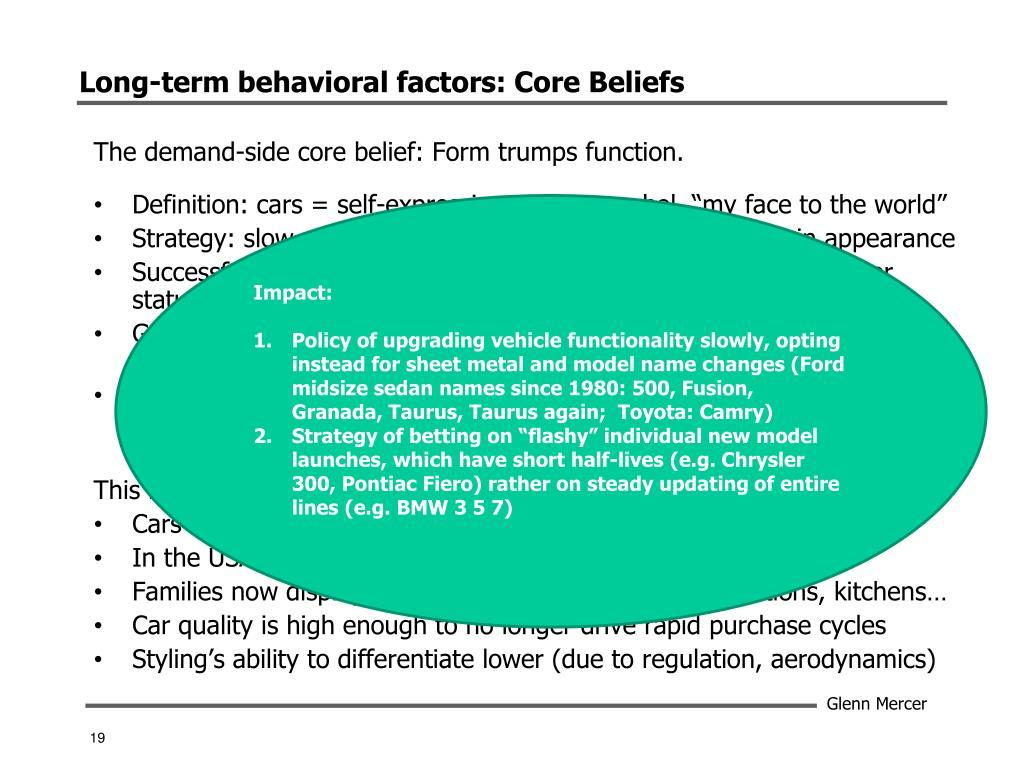 Long-term behavioral factors: Core Beliefs