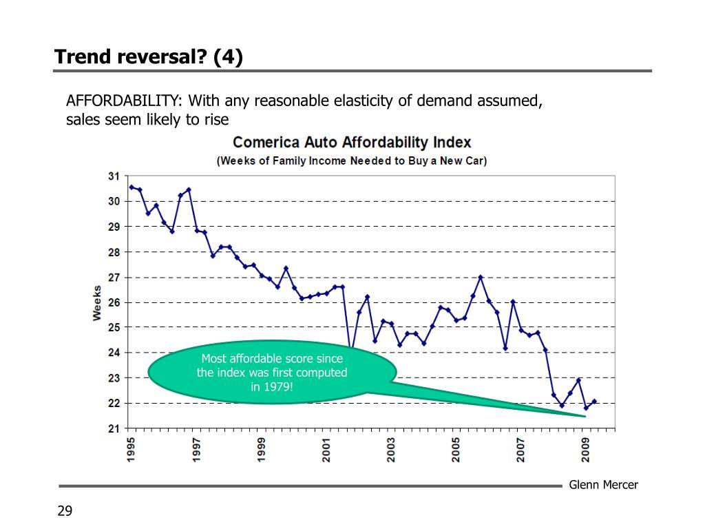 Trend reversal? (4)