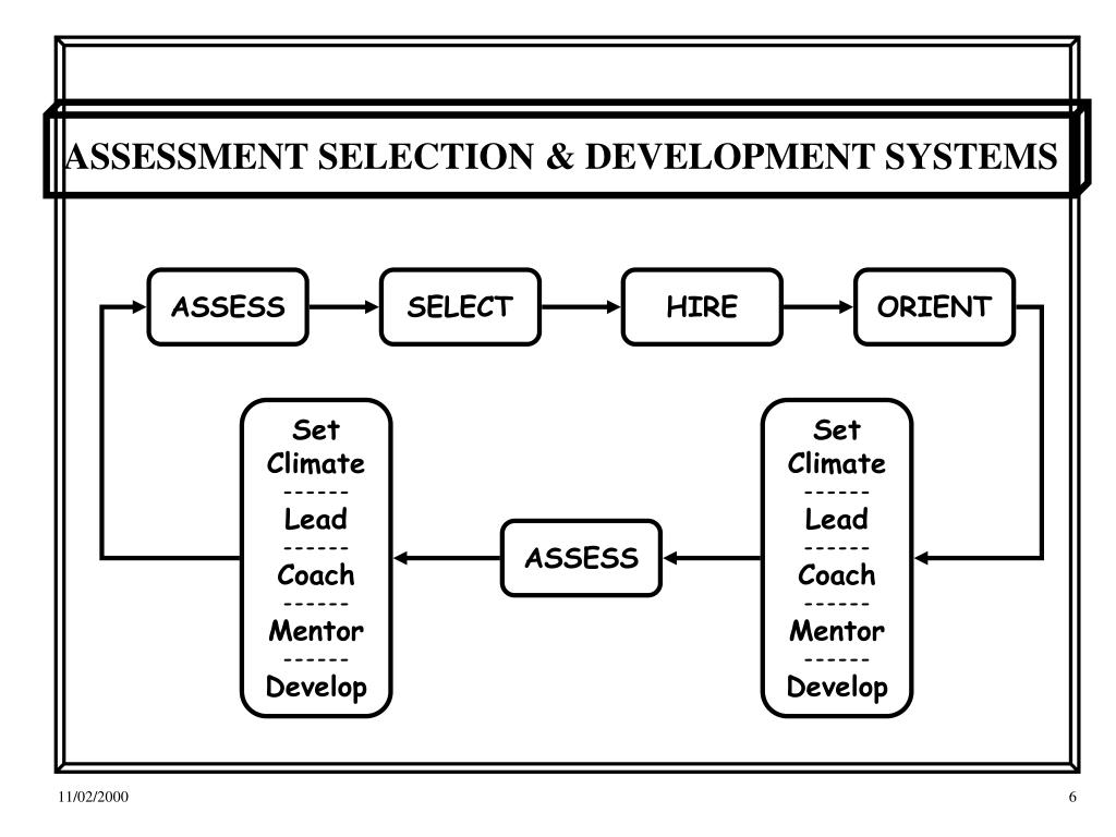 ASSESSMENT SELECTION & DEVELOPMENT SYSTEMS