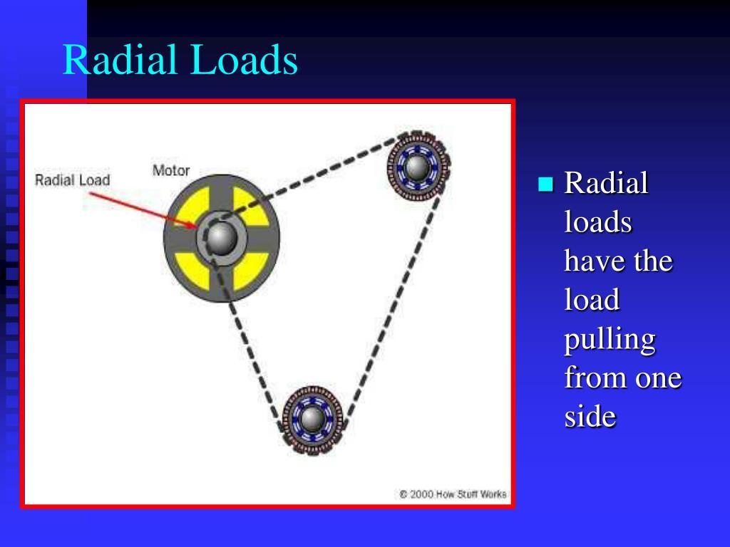 Radial Loads