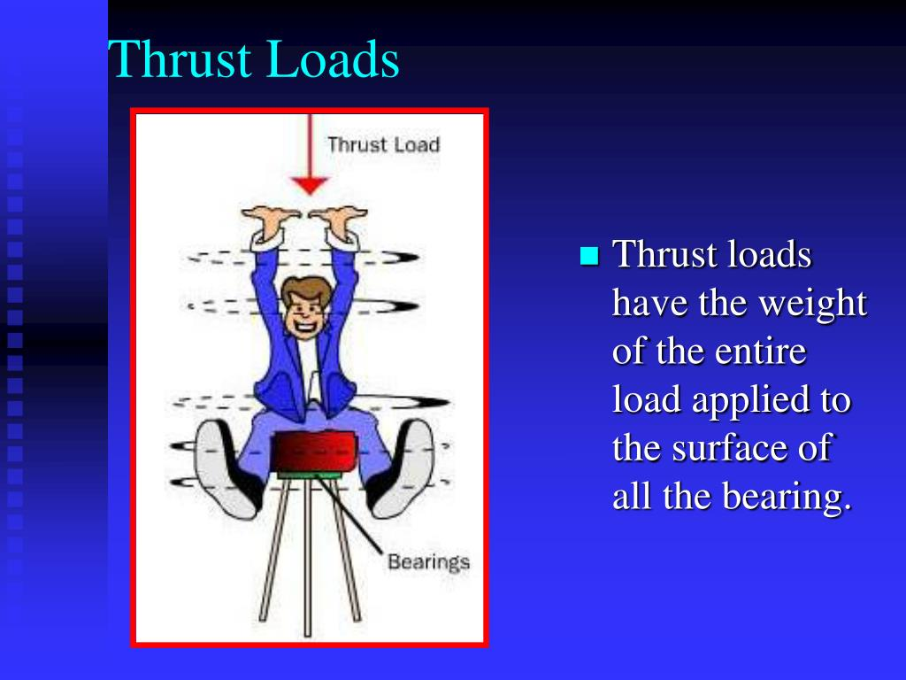 Thrust Loads