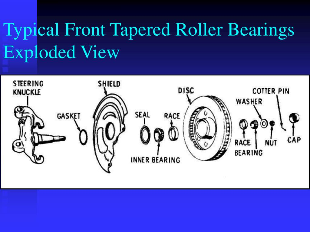 Typical Front Tapered Roller Bearings
