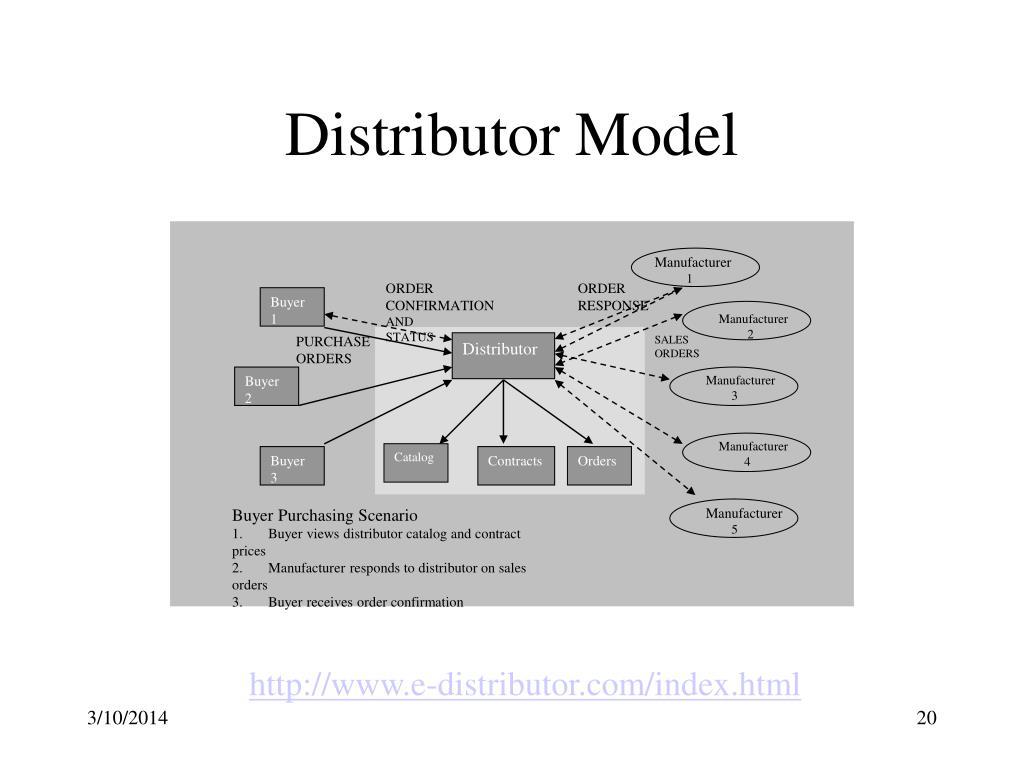 Distributor Model