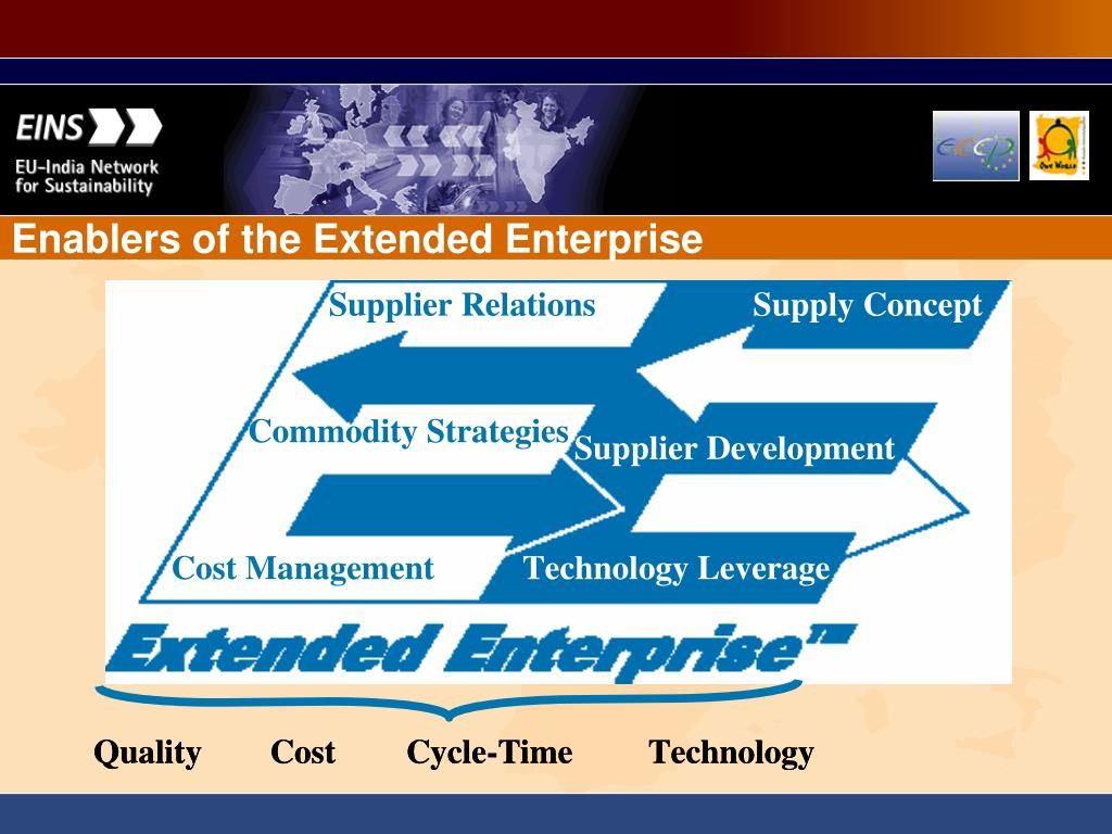 Enablers of the Extended Enterprise