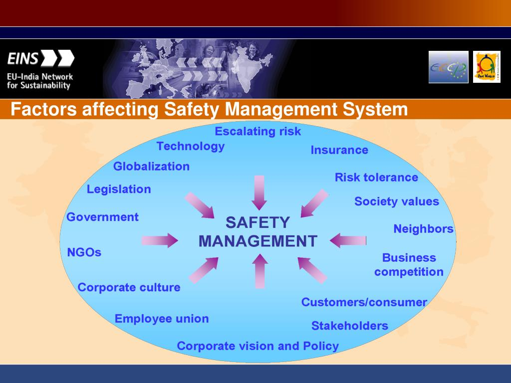 Factors affecting Safety Management System