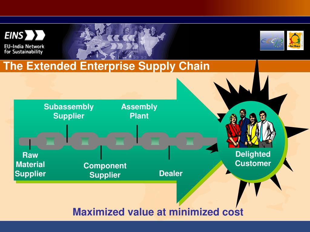 The Extended Enterprise Supply Chain