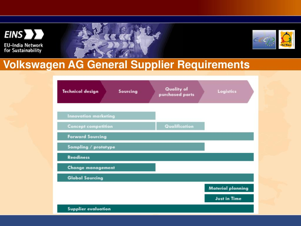Volkswagen AG General Supplier Requirements