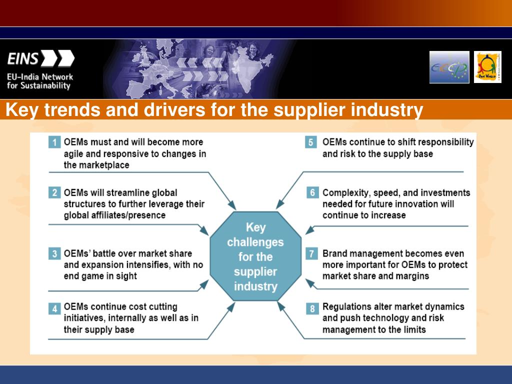Key trends and drivers for the supplier industry