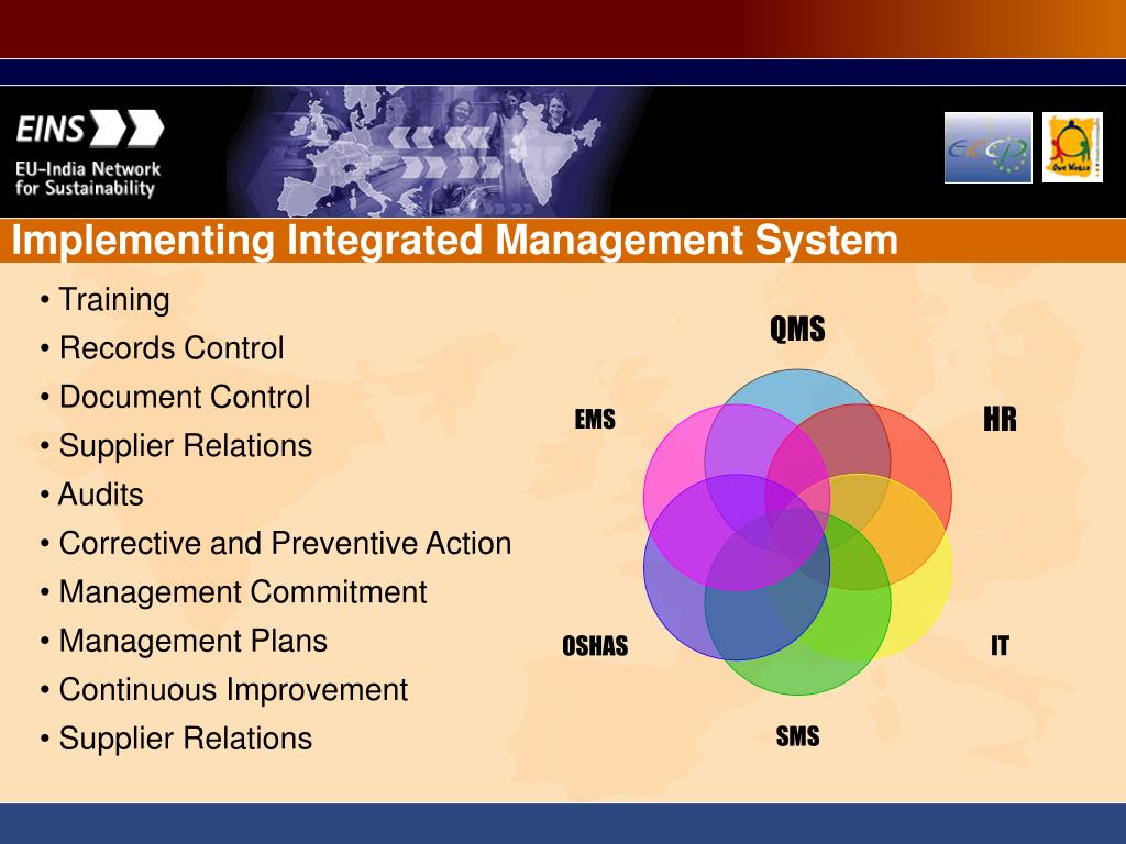 Implementing Integrated Management System