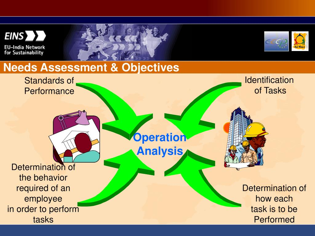 Needs Assessment & Objectives