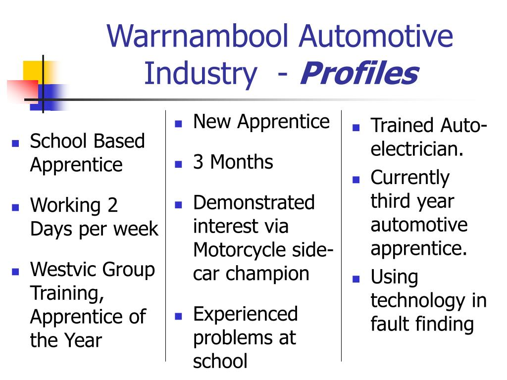 Warrnambool Automotive Industry  -
