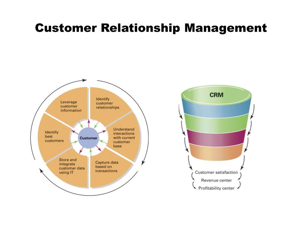 characteristics of a customer relationship Relationship marketing in services approaches for defining ltv: ltv gives an opportunity to quantify the marketing aims of the company for instance  to increase the ltv of the customer with 10%.