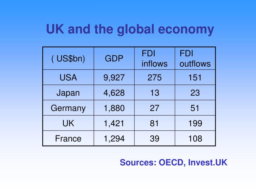 UK and the global economy