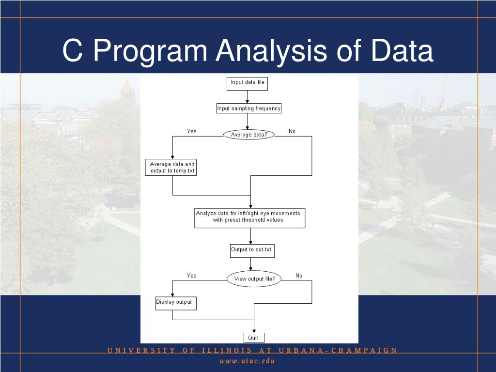 C Program Analysis of Data