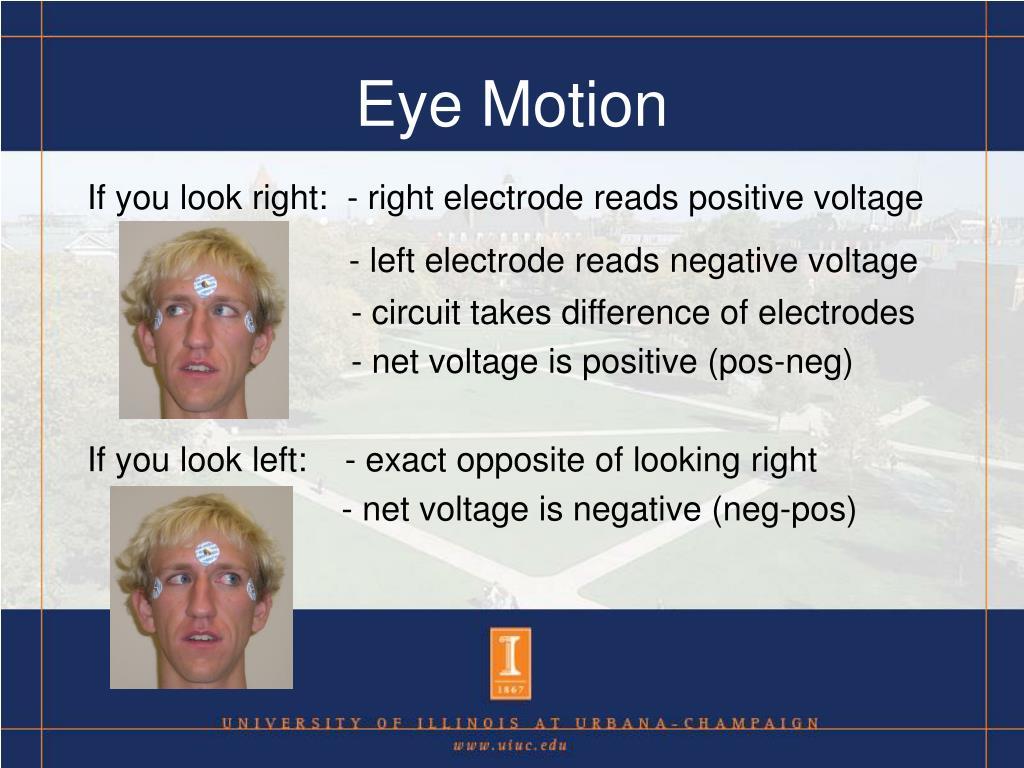 Eye Motion
