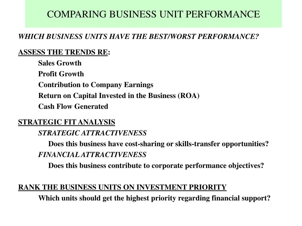 COMPARING BUSINESS UNIT PERFORMANCE