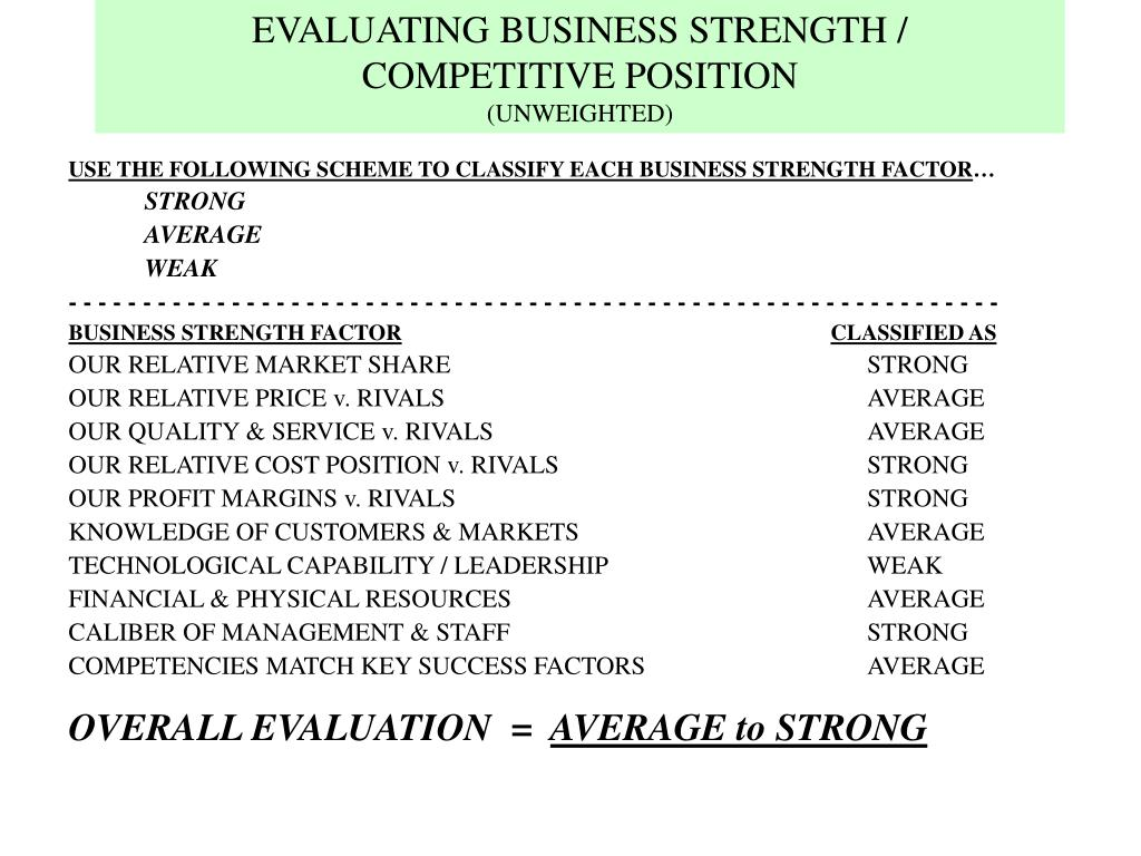 EVALUATING BUSINESS STRENGTH /