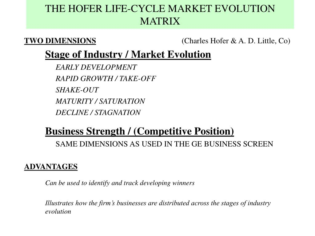 THE HOFER LIFE-CYCLE MARKET EVOLUTION MATRIX