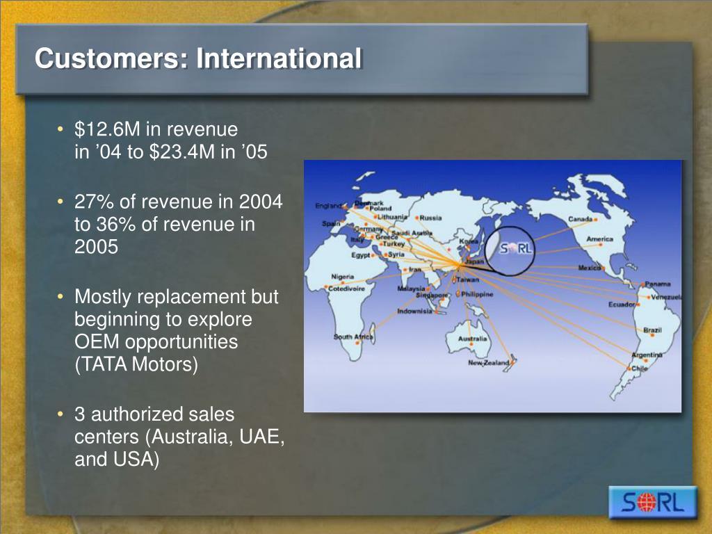 Customers: International