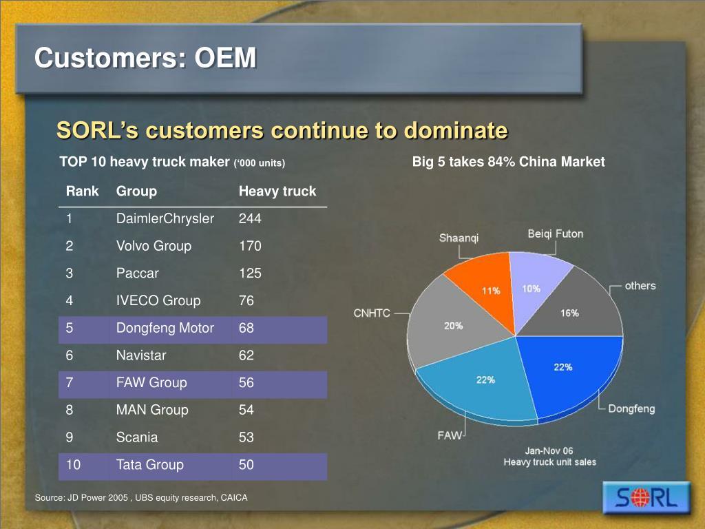 Customers: OEM