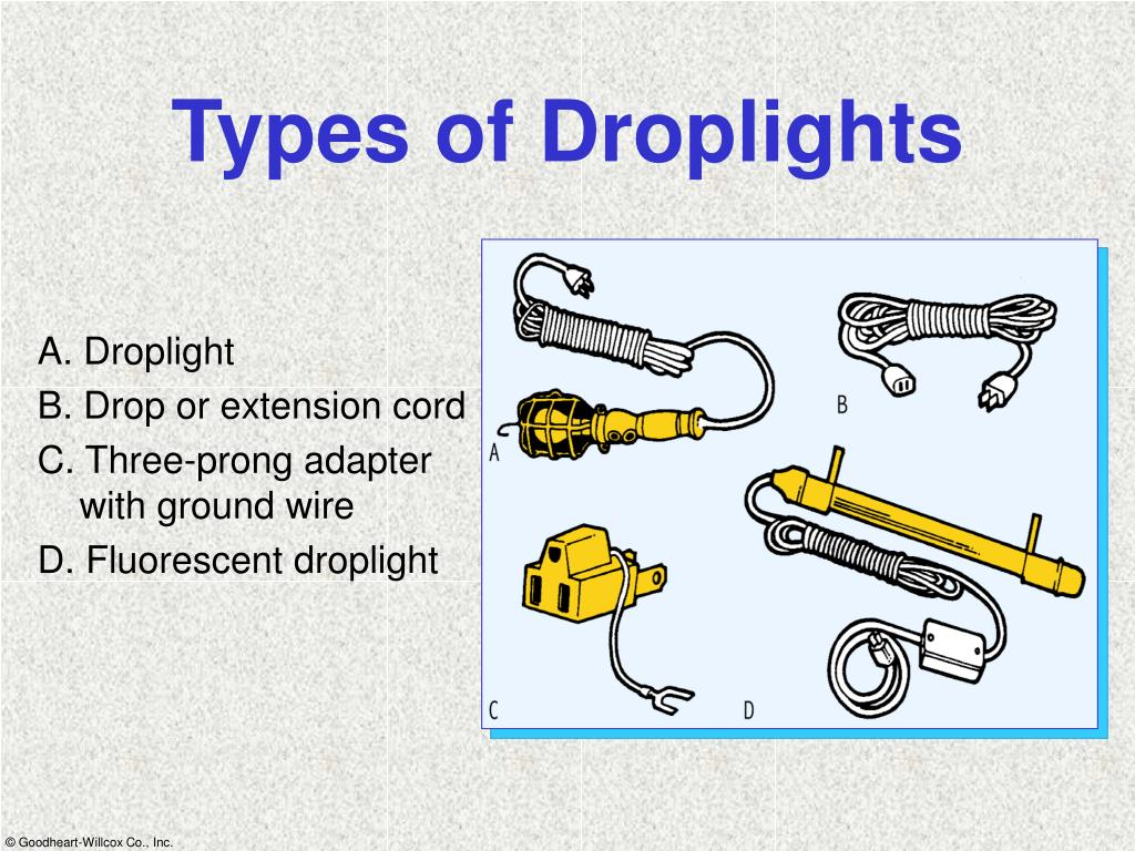 Types of Droplights
