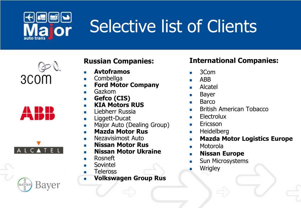 Russian Companies: