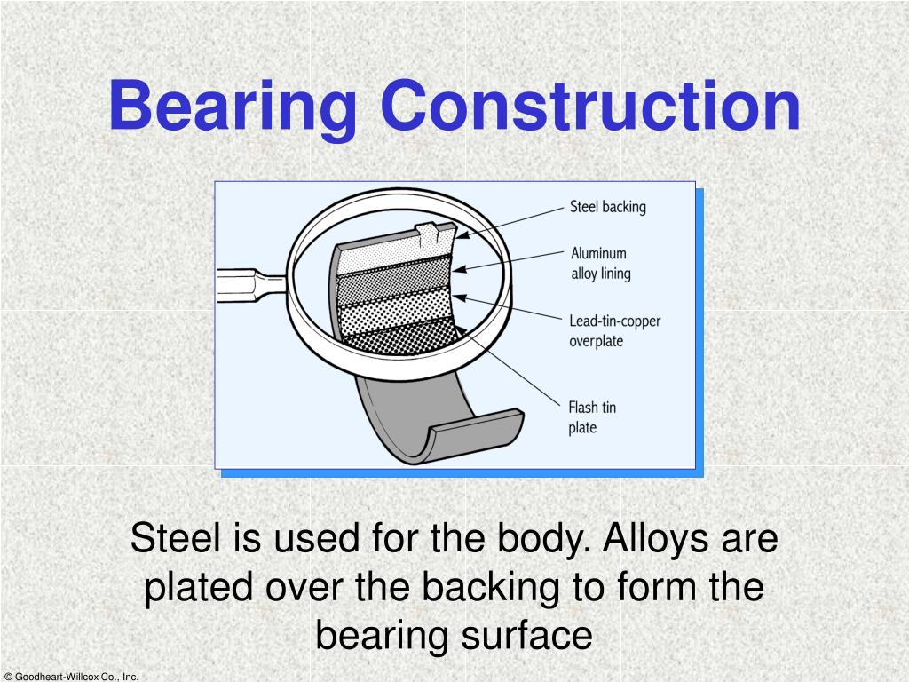 Bearing Construction