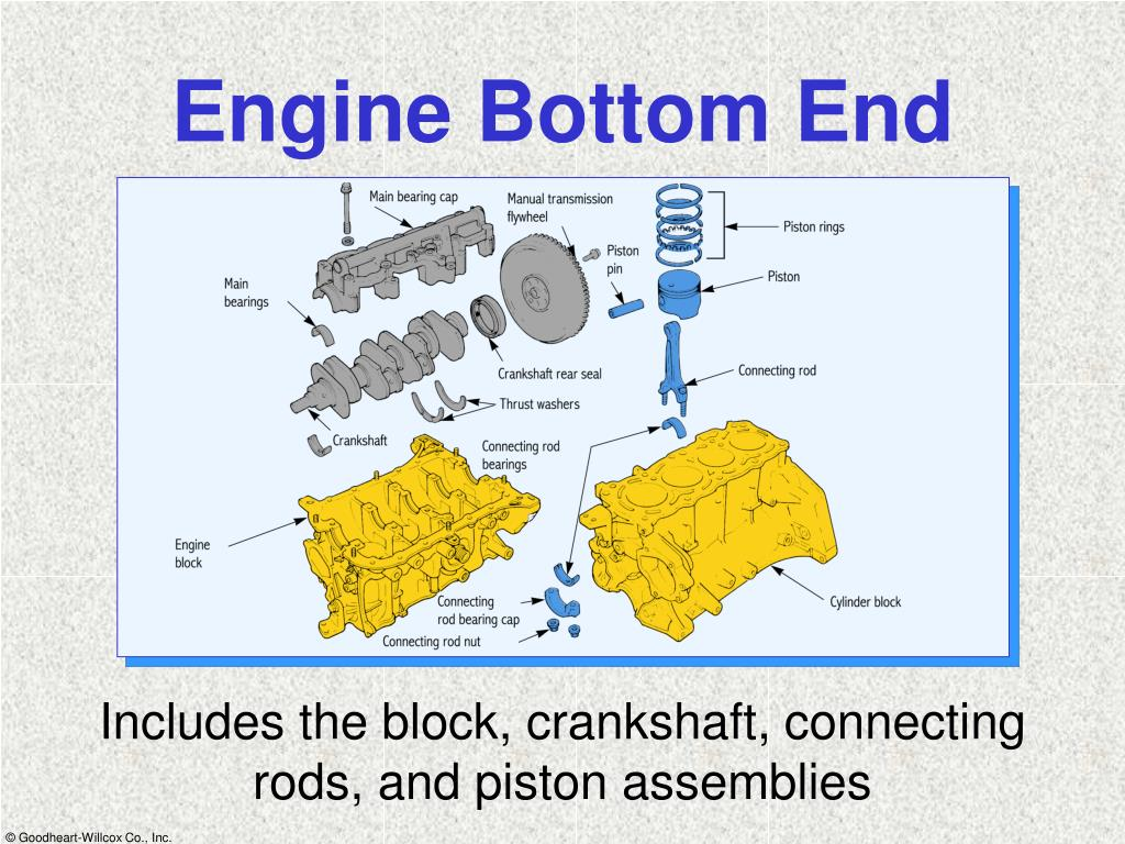 Engine Bottom End