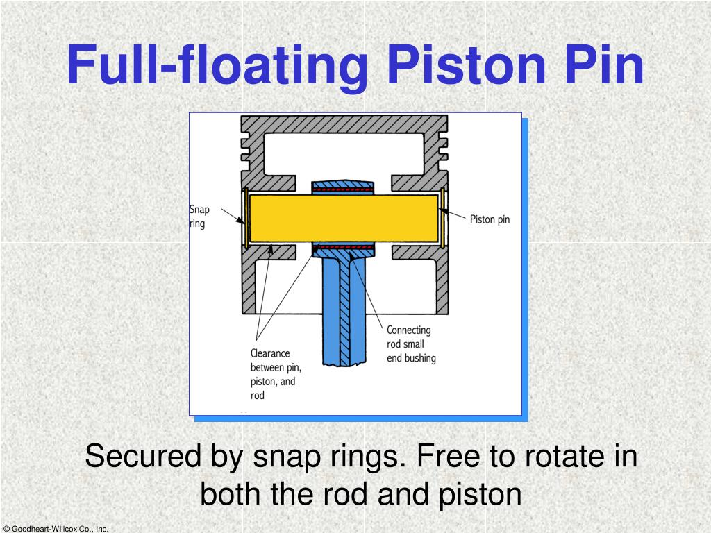 Full-floating Piston Pin