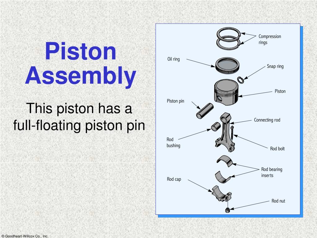 Piston Assembly