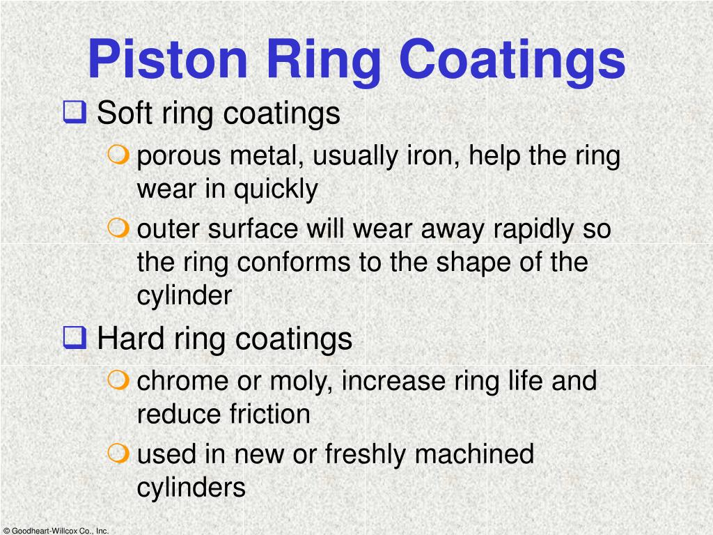Piston Ring Coatings