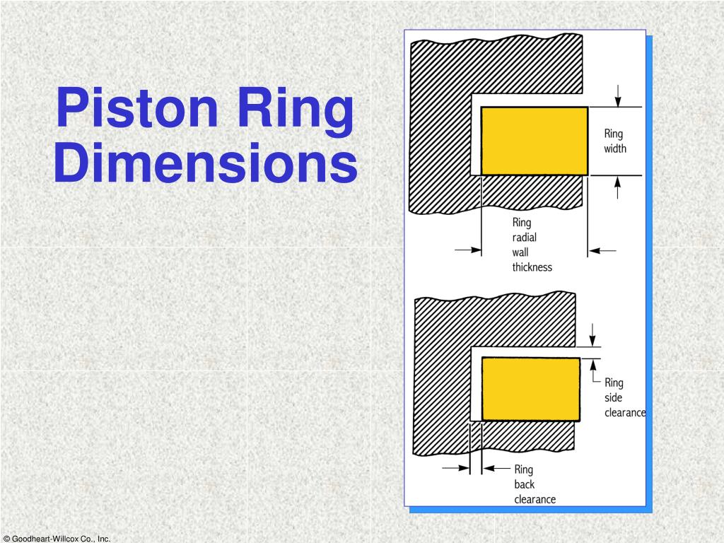 Piston Ring Dimensions