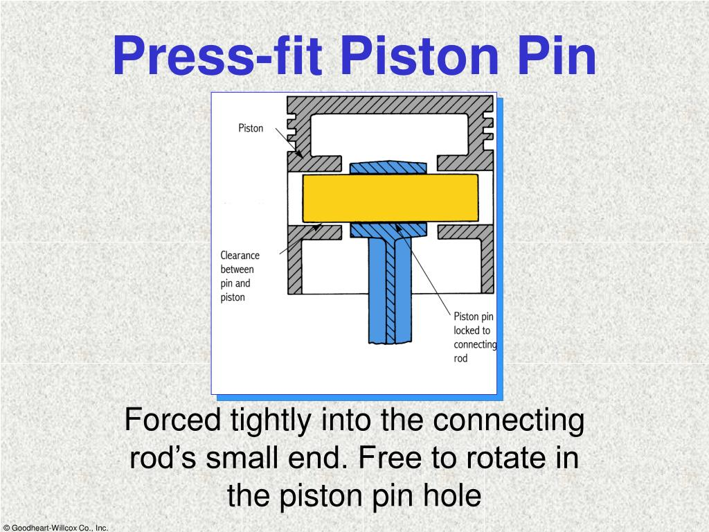 Press-fit Piston Pin