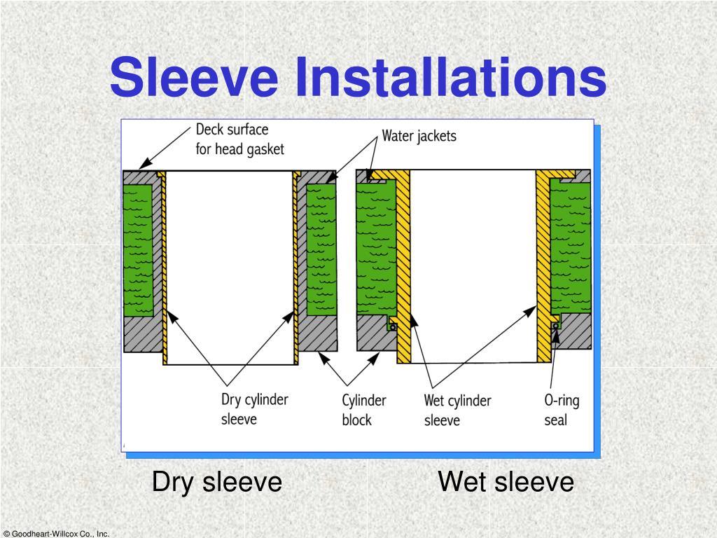 Sleeve Installations