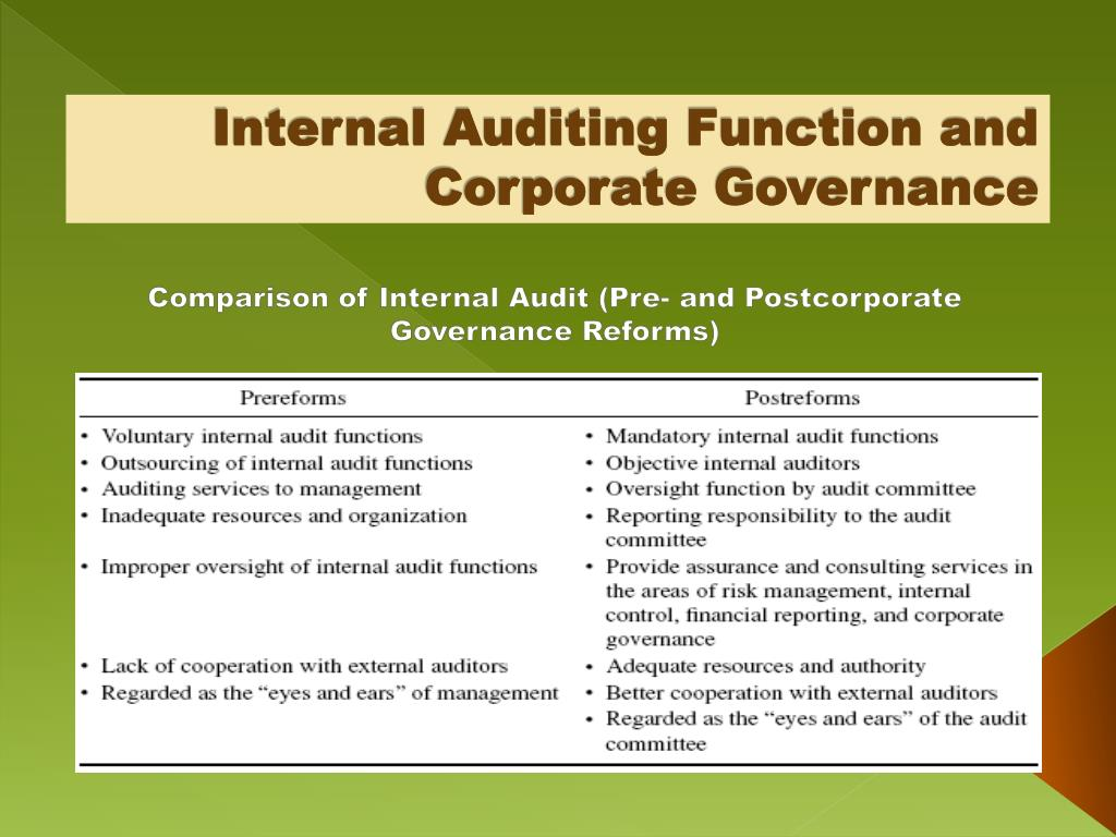 management of the internal audit function Interagency policy statement on the internal audit function and management of internal audit of the fdic's regulations must maintain independent audit.