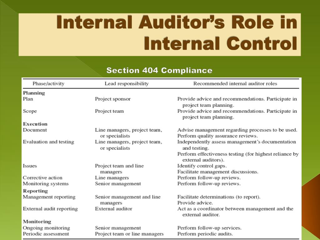 role of internal auditors in risk Risk management versus internal control if auditors want to adopt the corporate risk register as the basis of their audit planning, they need to adapt their approach in several ways auditors have a huge role in embedding risk management.