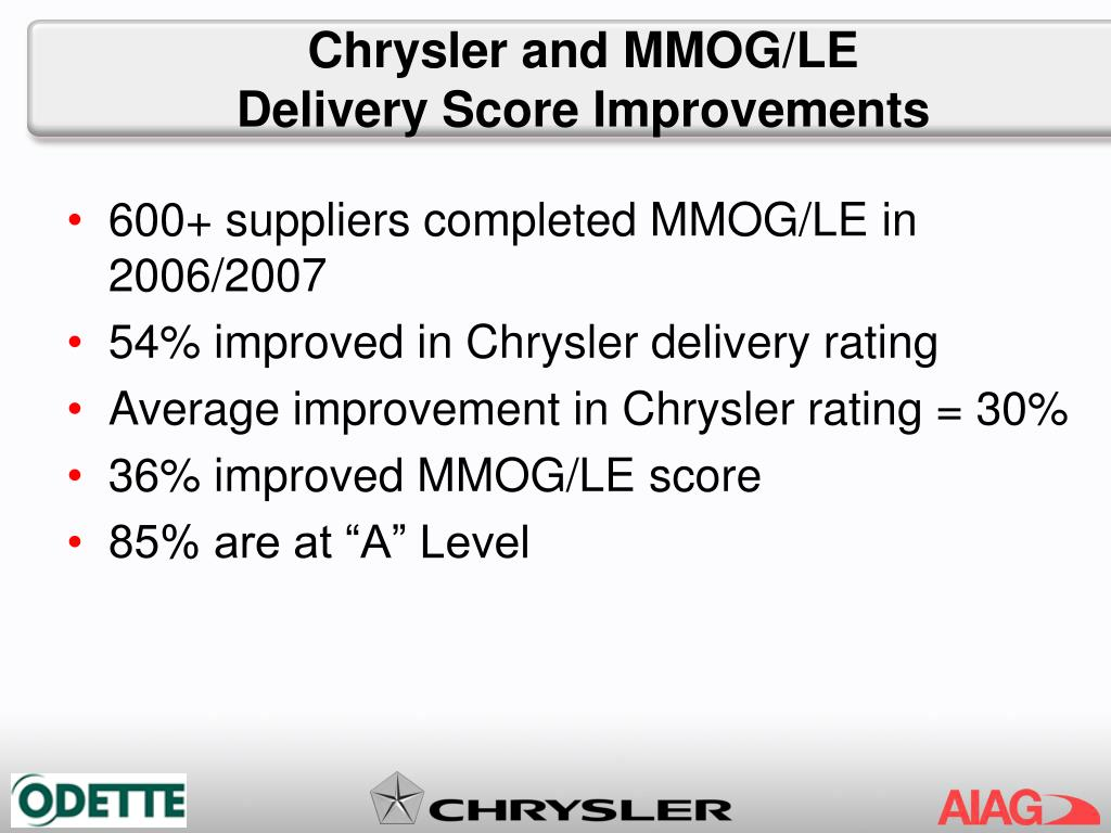 Chrysler and MMOG/LE