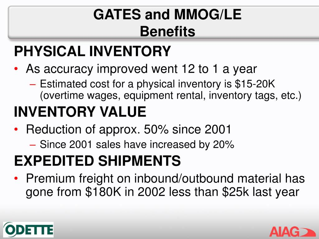 GATES and MMOG/LE