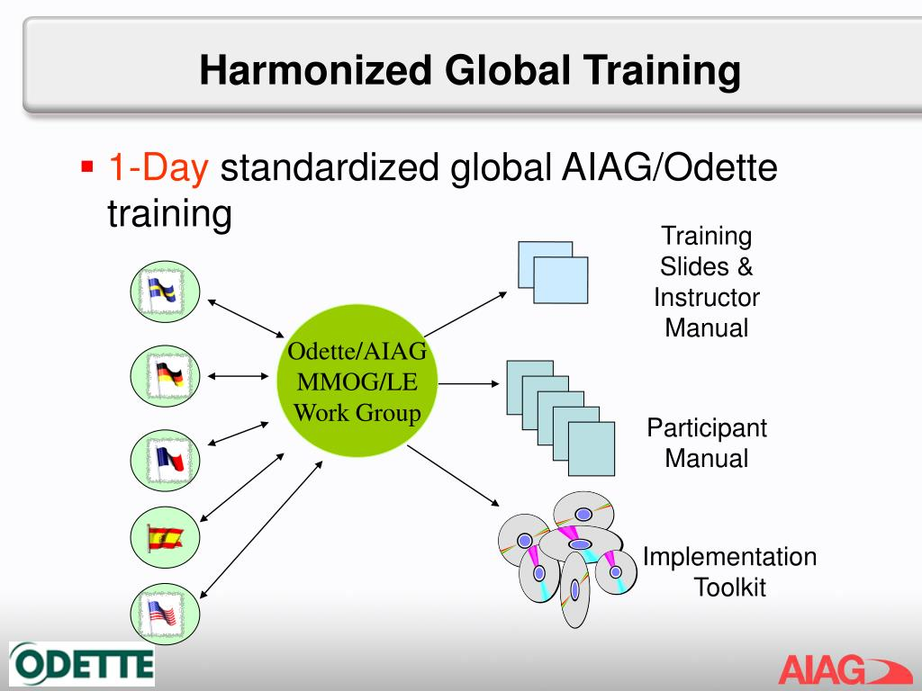 Harmonized Global Training