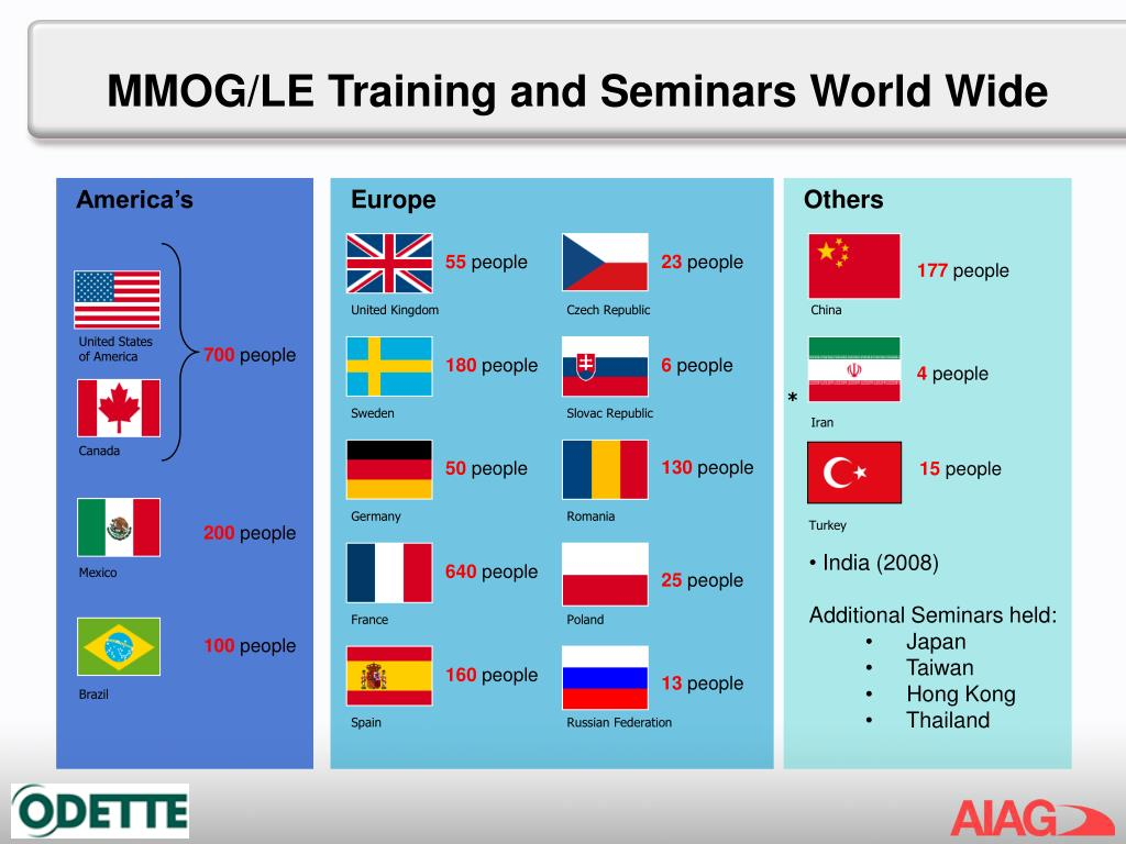 MMOG/LE Training and Seminars World Wide