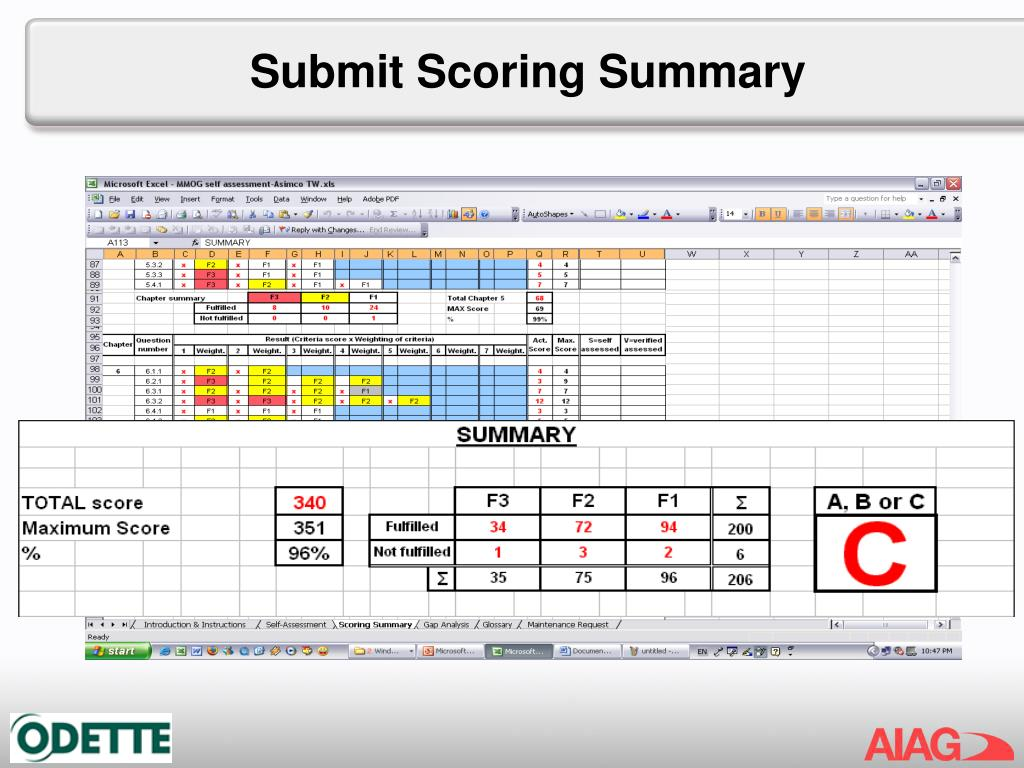 Submit Scoring Summary