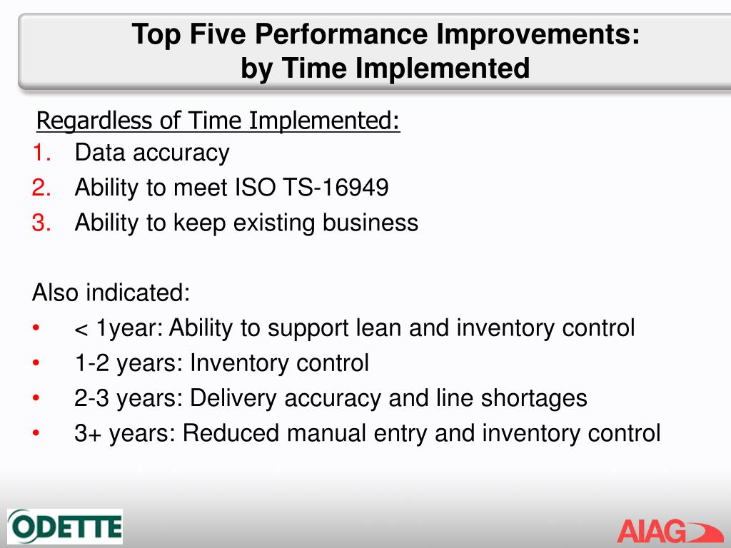 Top Five Performance Improvements: