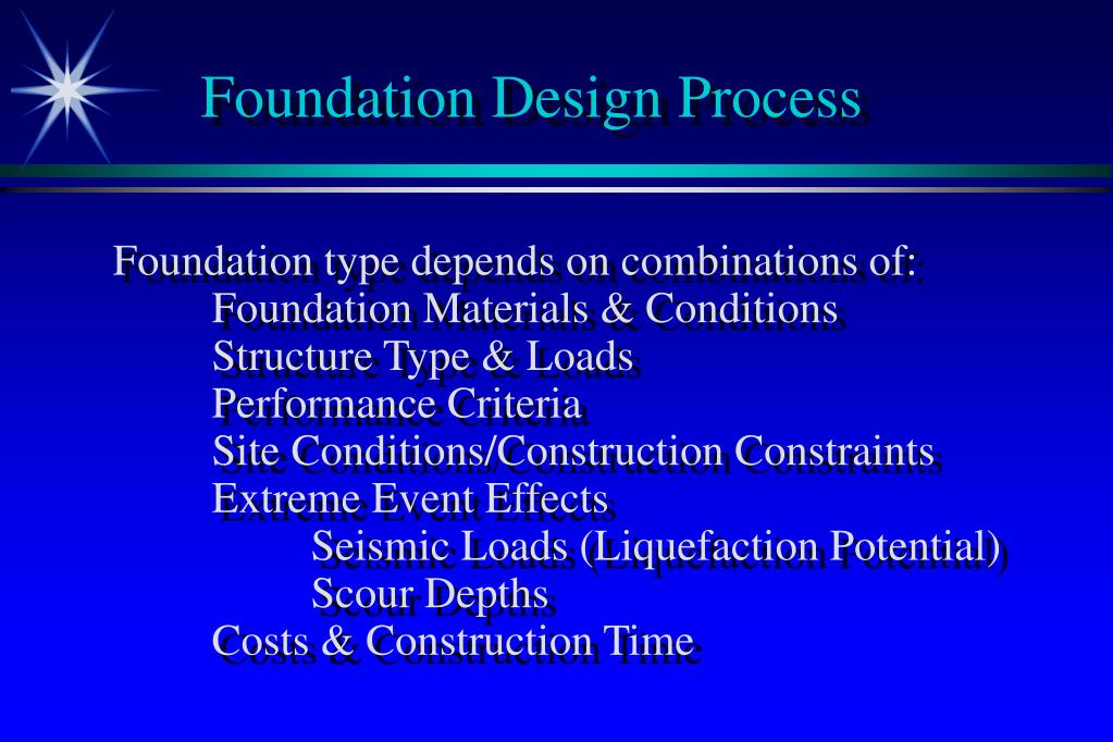 Foundation Design Process