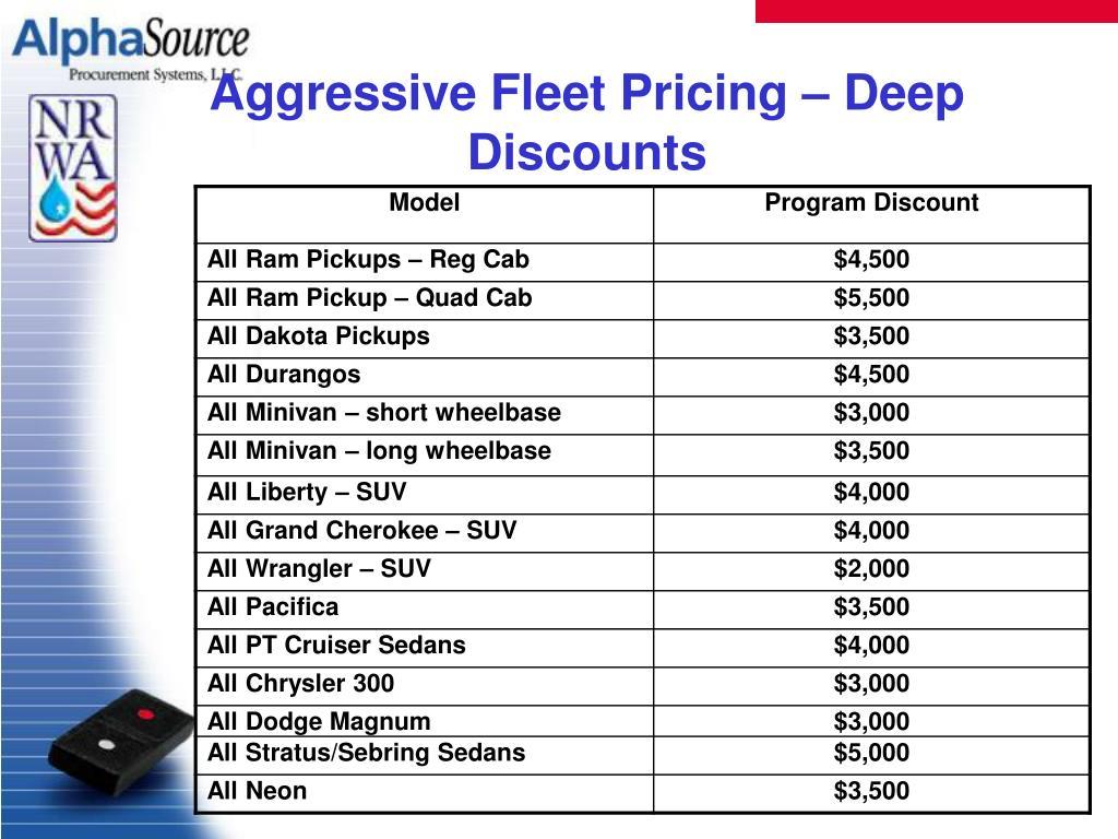 Aggressive Fleet Pricing – Deep Discounts