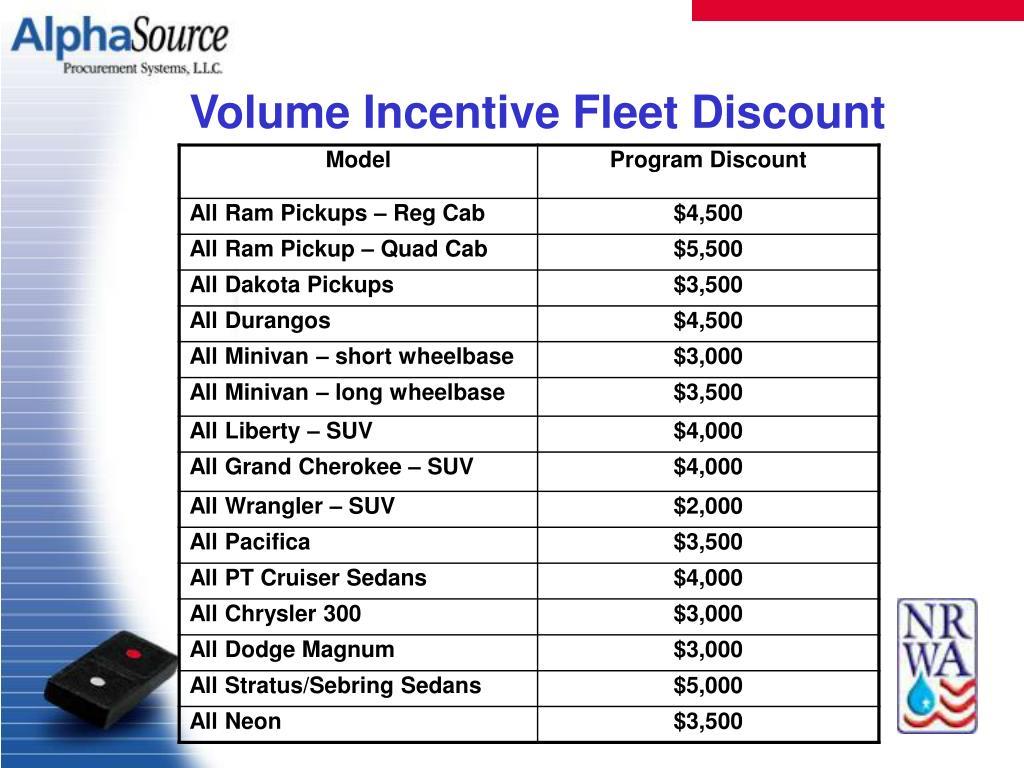 Volume Incentive Fleet Discount