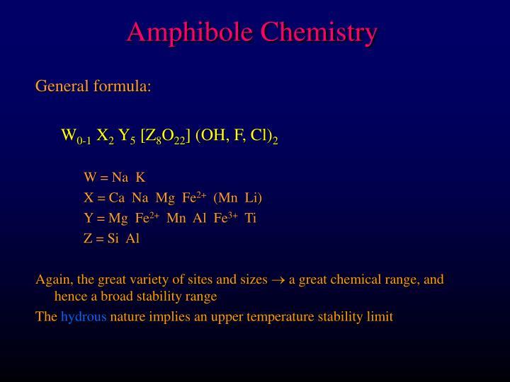 Amphibole Chemistry