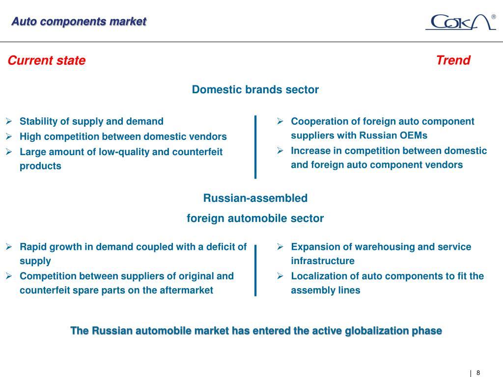 Auto components market