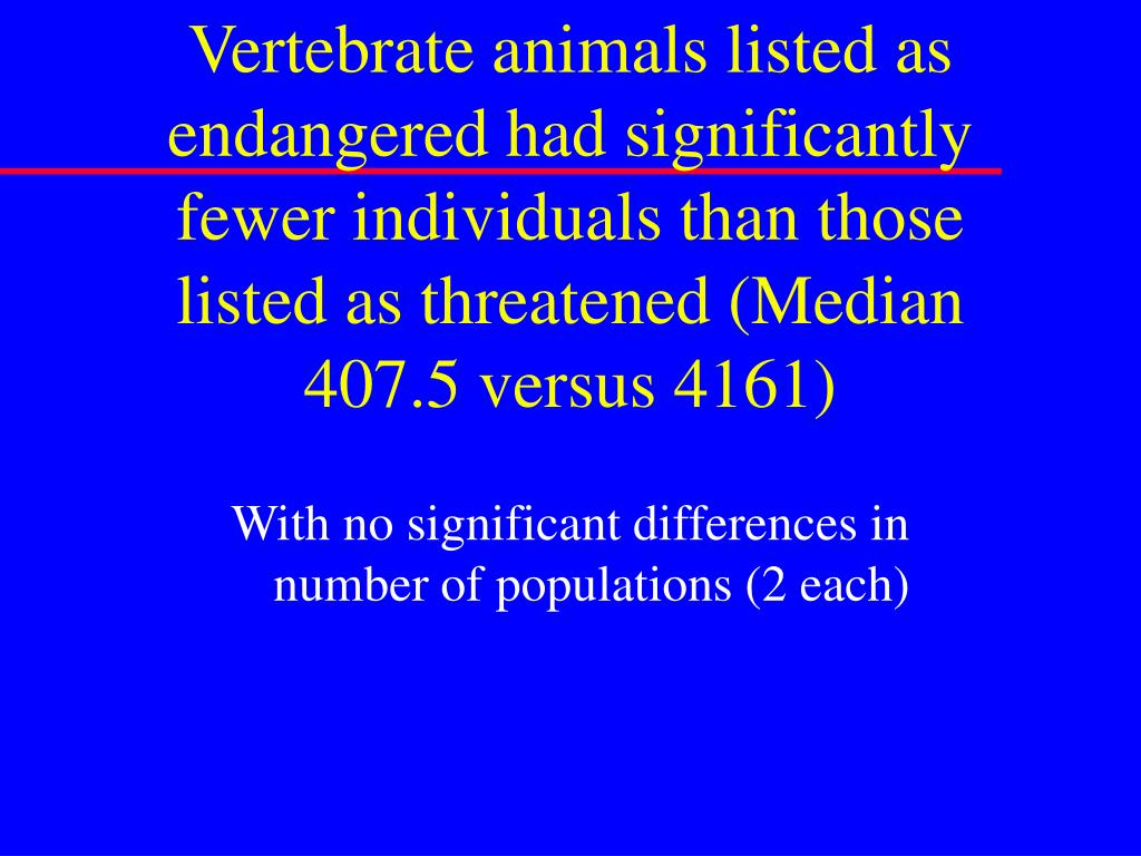 Vertebrate animals listed as endangered had significantly fewer individuals than those listed as threatened (Median 407.5 versus 4161)