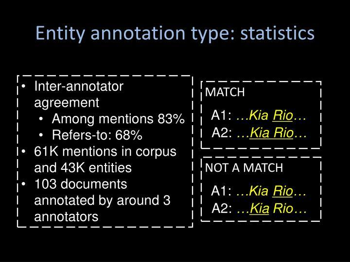 Entity annotation type: statistics